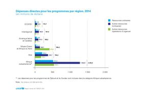 UNICEF AR 2014 FR 300ppi PNG Page 5-03