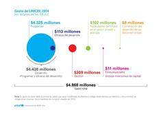 UNICEF AR 2014 SP 300ppi PNG Page 4