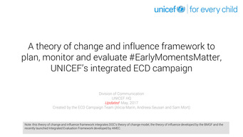 Campaign Theory of Change and Influence