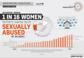 Innocenti Report card 14 - Goal 5: Gender Equality