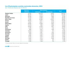 UNICEF AR 2014  SP 300ppi PNG Page 52-06
