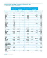 UNICEF AR 2014 SP 300ppi PNG Page 58 - Tables